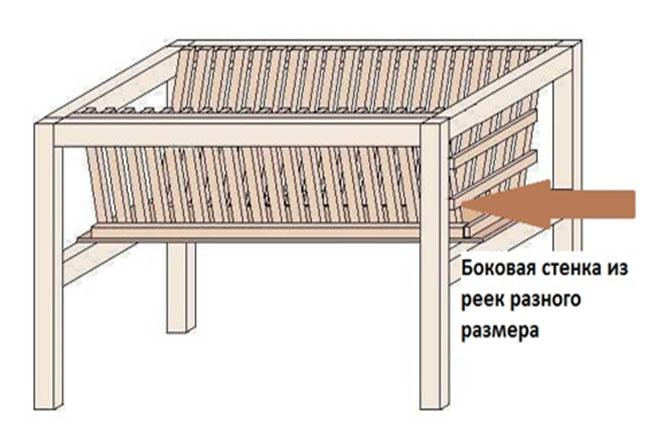 Изготовление кормушки для сена